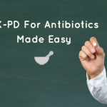 Pharmacokinetics and Pharmacodynamics For Antibiotics: Back To Basics